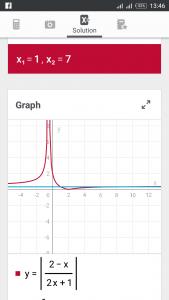 Photomath app graph